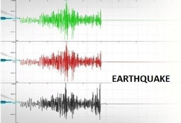 The epicenter of the earthquake is Yutian county in the far south of Xinjiang province of China, according to China Earthquake Networks Center.